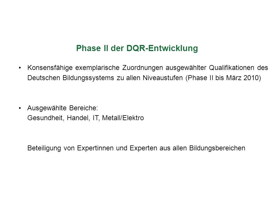 Konsensfähige exemplarische Zuordnungen ausgewählter Qualifikationen des Deutschen Bildungssystems zu allen Niveaustufen (Phase II bis März 2010) Ausg