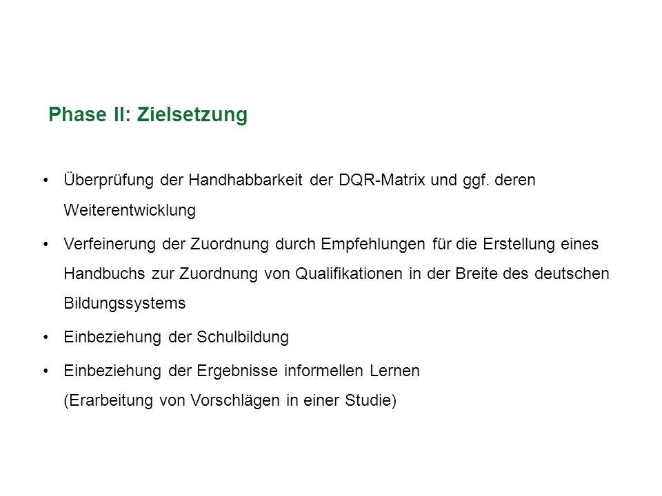 Phase II: Zielsetzung Überprüfung der Handhabbarkeit der DQR-Matrix und ggf. deren Weiterentwicklung Verfeinerung der Zuordnung durch Empfehlungen für