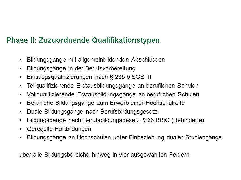 Phase II: Zuzuordnende Qualifikationstypen Bildungsgänge mit allgemeinbildenden Abschlüssen Bildungsgänge in der Berufsvorbereitung Einstiegsqualifizi