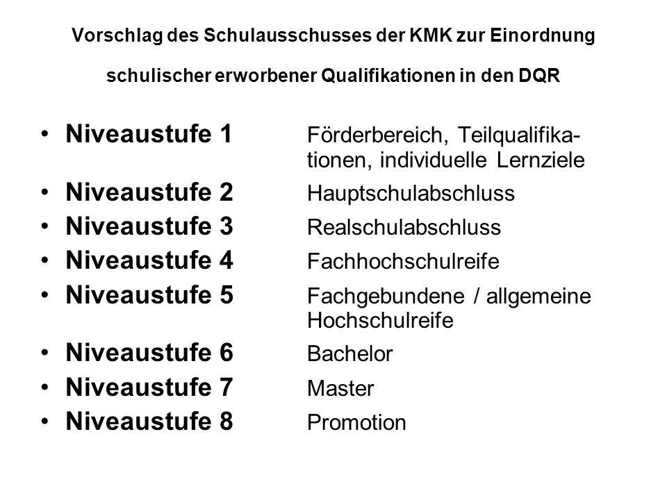 Vorschlag des Schulausschusses der KMK zur Einordnung schulischer erworbener Qualifikationen in den DQR Niveaustufe 1 Förderbereich, Teilqualifika- ti