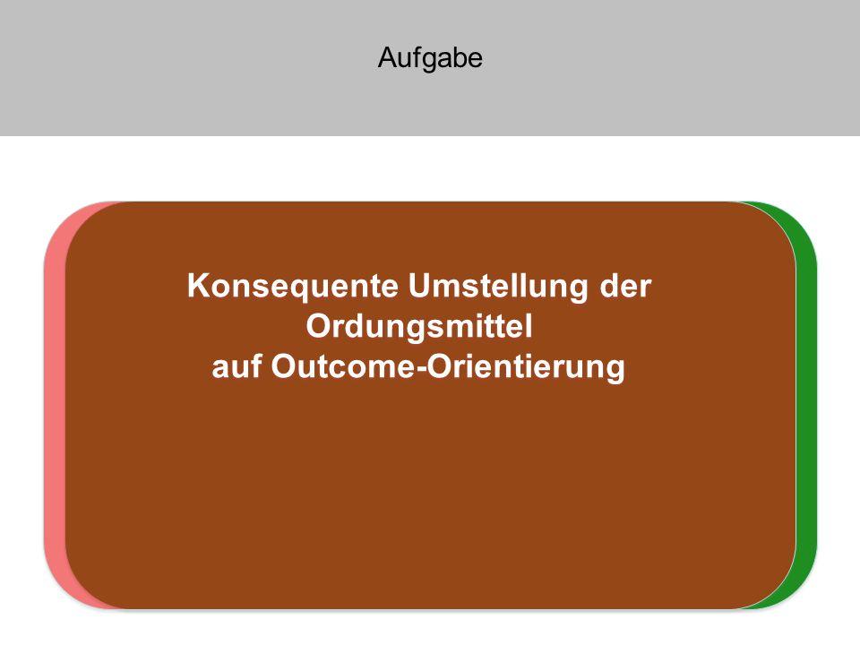 Aufgabe Konsequente Umstellung der Ordungsmittel auf Outcome-Orientierung Konsequente Umstellung der Ordungsmittel auf Outcome-Orientierung