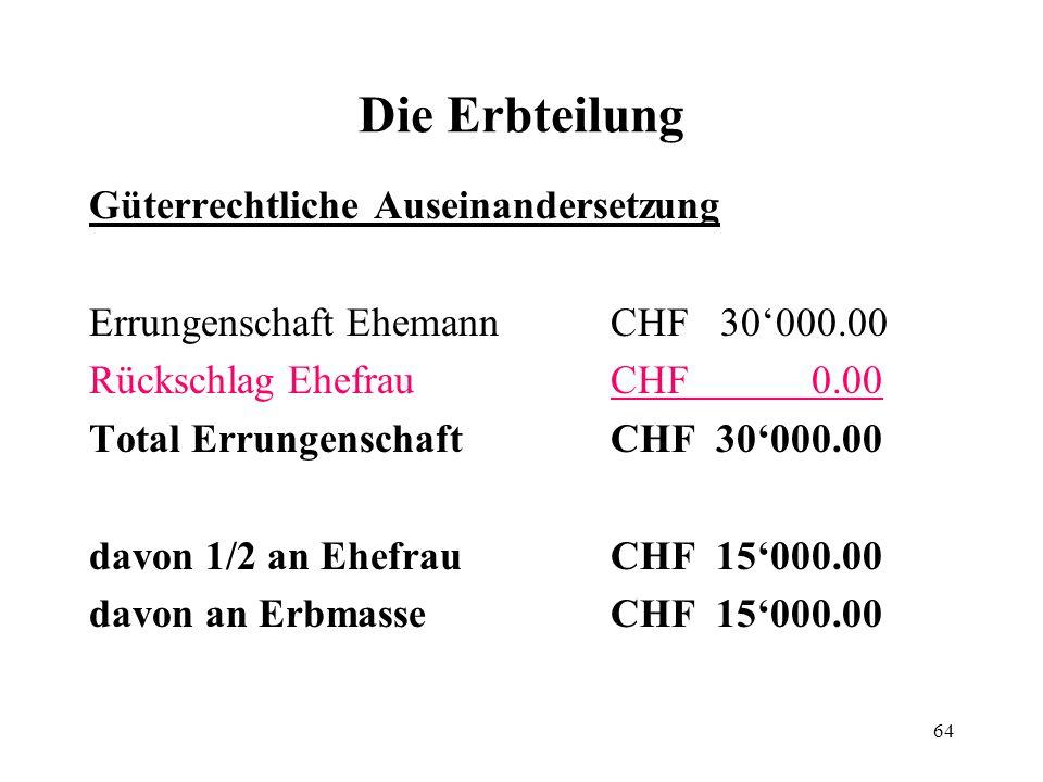 64 Die Erbteilung Güterrechtliche Auseinandersetzung Errungenschaft EhemannCHF 30000.00 Rückschlag EhefrauCHF 0.00 Total ErrungenschaftCHF 30000.00 da