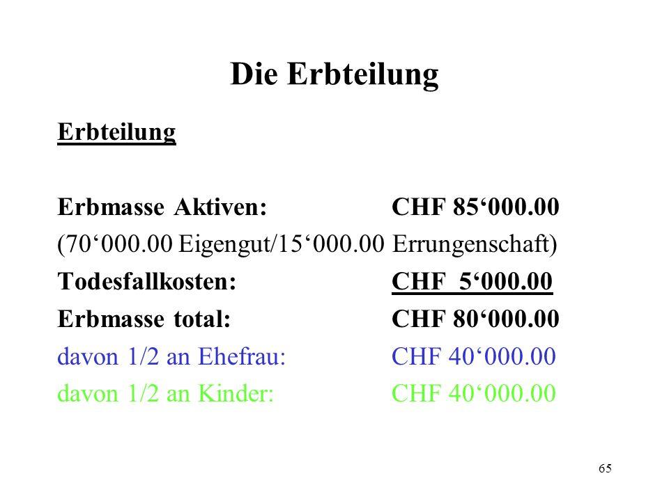65 Die Erbteilung Erbteilung Erbmasse Aktiven:CHF 85000.00 (70000.00 Eigengut/15000.00 Errungenschaft) Todesfallkosten:CHF 5000.00 Erbmasse total:CHF