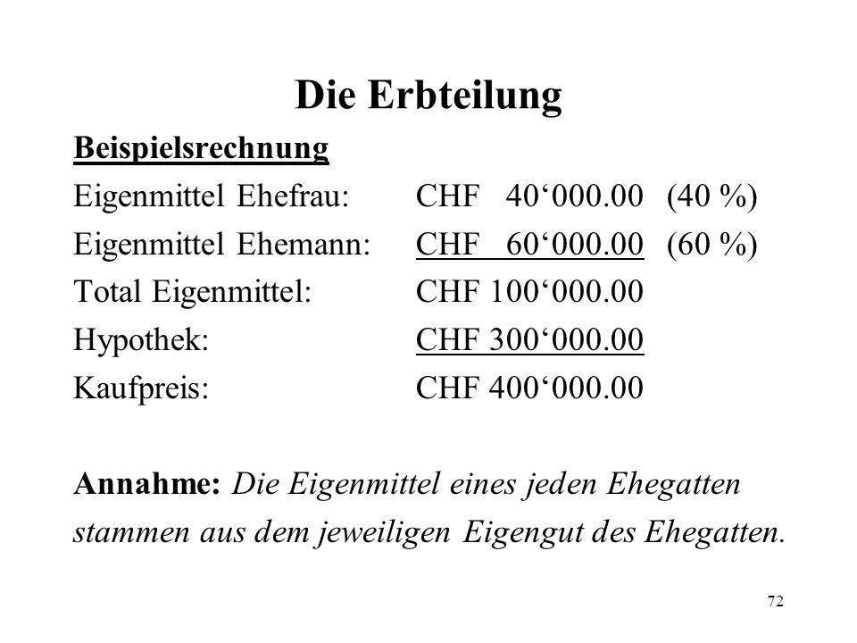 72 Die Erbteilung Beispielsrechnung Eigenmittel Ehefrau:CHF 40000.00 (40 %) Eigenmittel Ehemann:CHF 60000.00 (60 %) Total Eigenmittel:CHF 100000.00 Hy