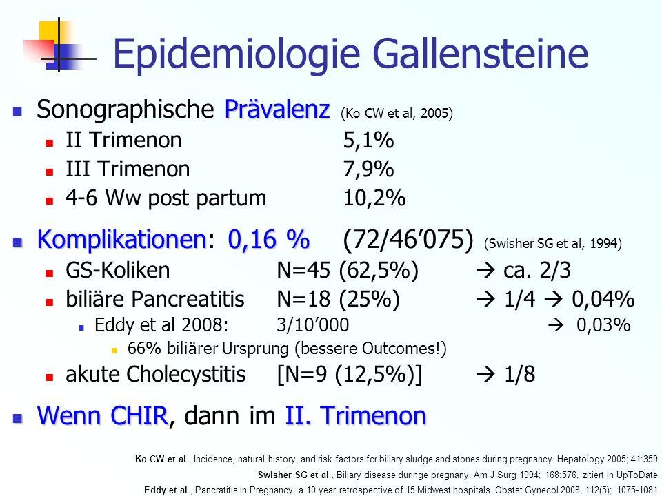 Epidemiologie Gallensteine Prävalenz Sonographische Prävalenz (Ko CW et al, 2005) II Trimenon5,1% III Trimenon7,9% 4-6 Ww post partum10,2% Komplikatio