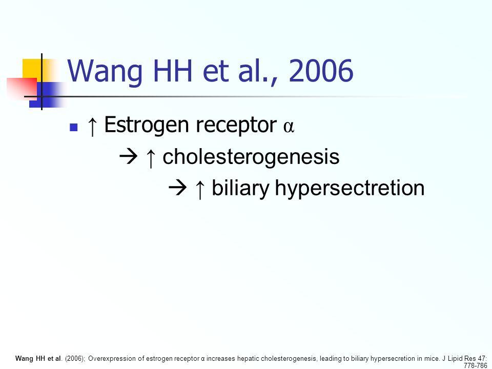 Wang HH et al., 2006 Estrogen receptor α cholesterogenesis biliary hypersectretion Wang HH et al. (2006); Overexpression of estrogen receptor α increa