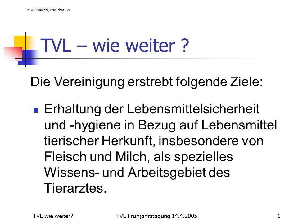 (1) Dr. W.Limacher, Präsident TVL TVL-wie weiter TVL-Frühjahrstagung 14.4.20051 TVL – wie weiter .