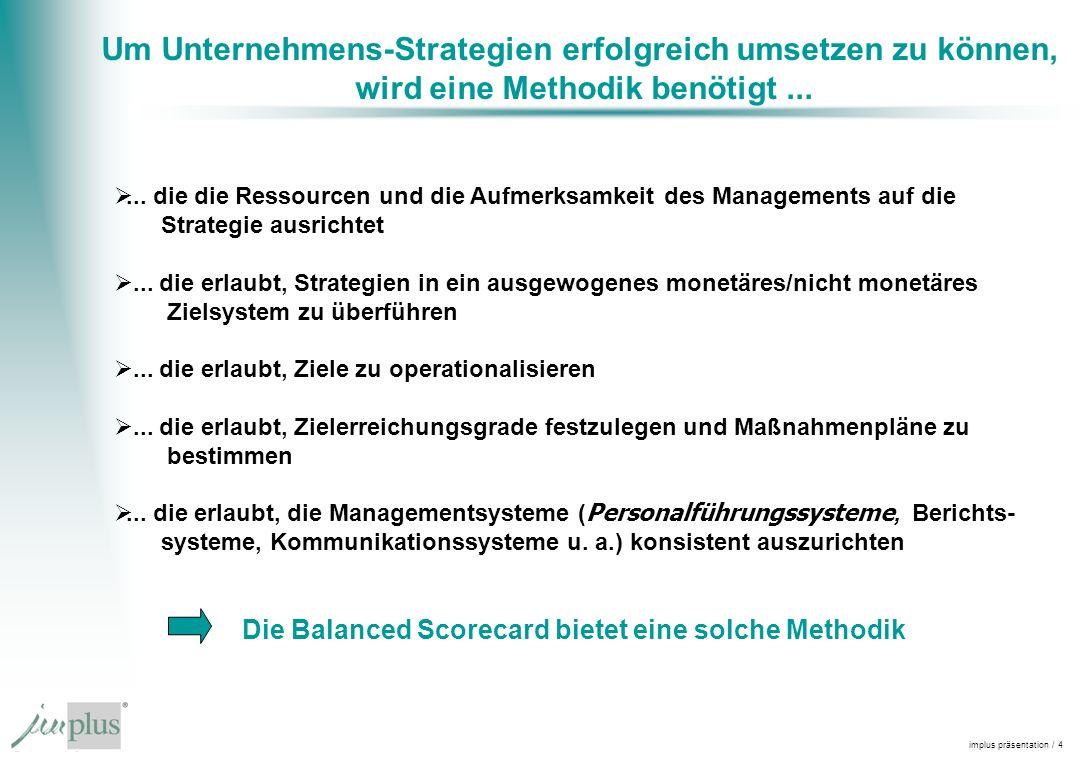 implus präsentation / 5 Schritte bei der Entwicklung der Balanced Scorecard Vision Unternehmensziele Strategien (Weg zum Ziel) Strategische ziele Messgrößen Zielwerte Aktionsprogramme Strategische Ziele Messgrößen Zielwerte Aktionsprogramme BSC Rück- kopplung