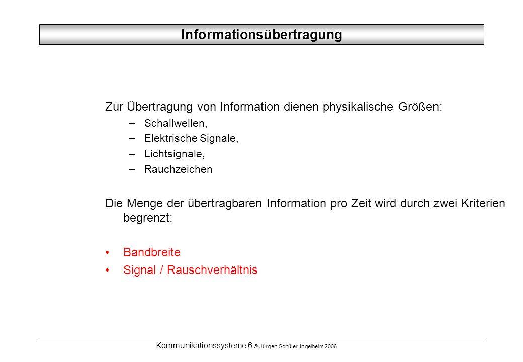 Kommunikationssysteme 6 © Jürgen Schüler, Ingelheim 2006 Breitband-ISDN und ATM STM (Synchon Transfer Modus) Synchron Vielfache von ISDN 2 Mbit, 155 Mbit ATM (Asynchon Transfer Modus) Asynchron Alle Bandbreiten