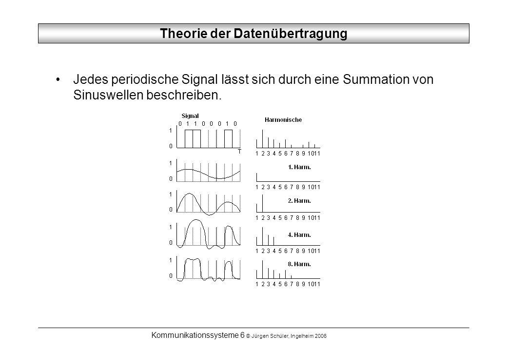 Kommunikationssysteme 6 © Jürgen Schüler, Ingelheim 2006 ISDN - S0 ISDN Datenübermittlung 64 kb/s Nur Punkt-zu-Punkt Bitrate 64 kb/s Wählverbindung, vorbestellte Dauerverbindung (national) D Kanal Protokolle 1 TR6, DSS1 (international) Datenkompression nach V.42bis (+ HDLC ähnliches Sicherungsprotokoll wie LAP-M – Link Access Procedure for Modems oder aus ITU V.120) V42bis Kompression datenabhängig bis zu Faktor 2 ermöglicht ca.