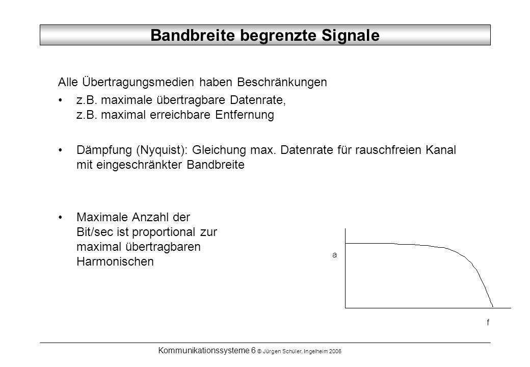 Kommunikationssysteme 6 © Jürgen Schüler, Ingelheim 2006 ISDN – Bitrate nach Bedarf Bandwidth on demand N*S0 (also 2*n B Kanäle) oder S2M (30 B Kanäle) = bis zu 1.92 Mb/sec Probleme: Wahl: Manuelle Steuerung, feste zeitabhängige Steuerung, automatische Zuordnung nach Bedarfsschätzung, automatisch durch DV Anwendung Signallaufzeiten Pufferung zur Zusammenführung Leider kein einheitlicher Standard für Bündelung, die internationale BONDING Group arbeitet daran (noch immer)