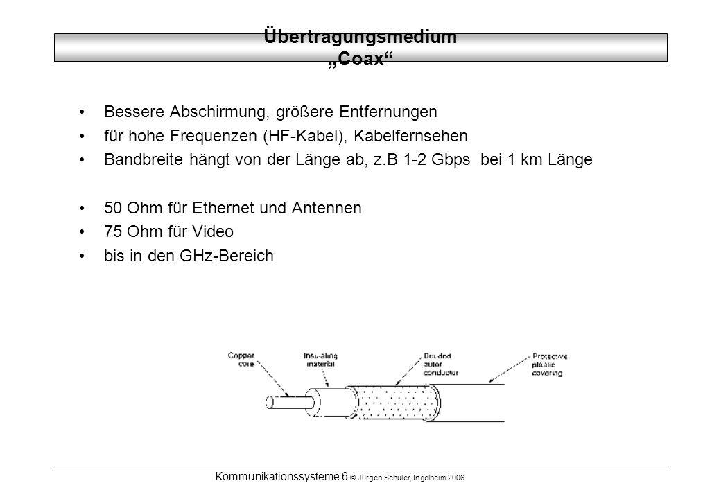 Kommunikationssysteme 6 © Jürgen Schüler, Ingelheim 2006 Coax für Daten, dick und dünn Dick: Z.B.