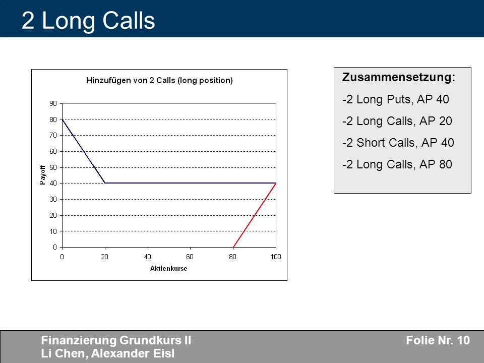 Finanzierung Grundkurs II Li Chen, Alexander Eisl Folie Nr. 10 2 Long Calls Zusammensetzung: -2 Long Puts, AP 40 -2 Long Calls, AP 20 -2 Short Calls,