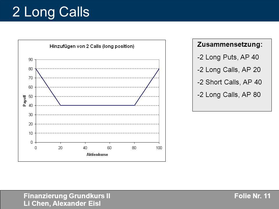 Finanzierung Grundkurs II Li Chen, Alexander Eisl Folie Nr. 11 2 Long Calls Zusammensetzung: -2 Long Puts, AP 40 -2 Long Calls, AP 20 -2 Short Calls,
