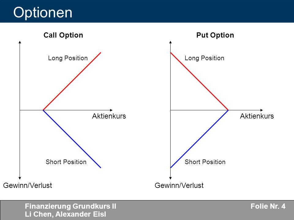 Finanzierung Grundkurs II Li Chen, Alexander Eisl Folie Nr. 4 Optionen Long Position Short Position Long Position Short Position Call OptionPut Option