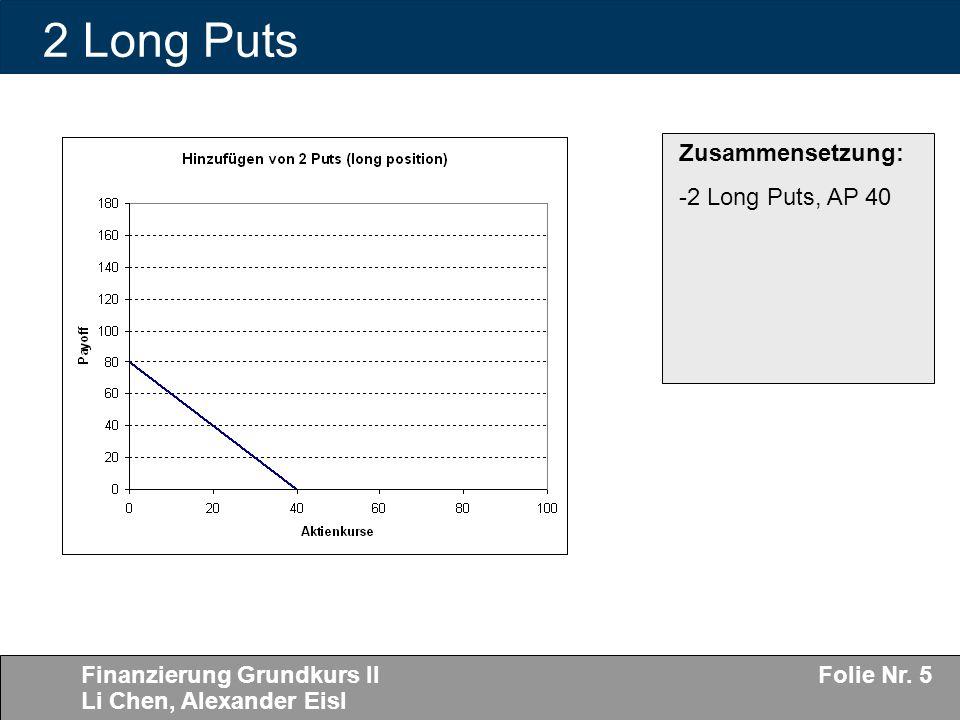 Finanzierung Grundkurs II Li Chen, Alexander Eisl Folie Nr. 5 2 Long Puts Zusammensetzung: -2 Long Puts, AP 40