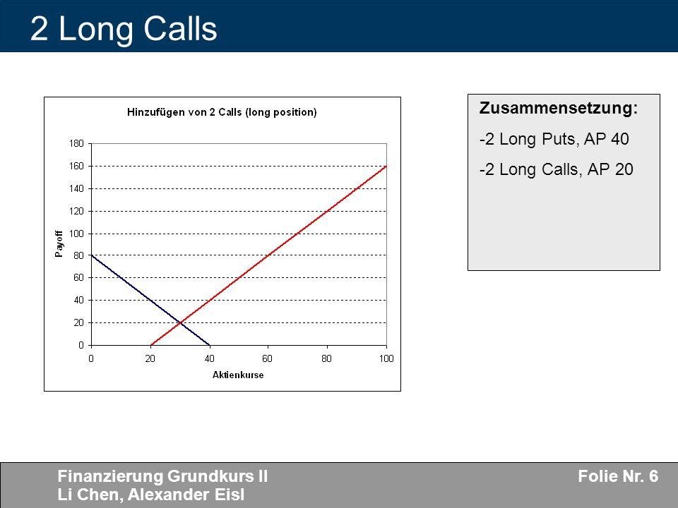 Finanzierung Grundkurs II Li Chen, Alexander Eisl Folie Nr. 6 2 Long Calls Zusammensetzung: -2 Long Puts, AP 40 -2 Long Calls, AP 20