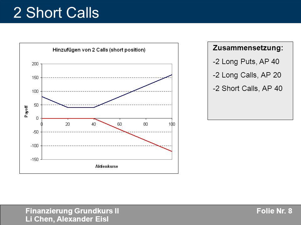 Finanzierung Grundkurs II Li Chen, Alexander Eisl Folie Nr. 8 2 Short Calls Zusammensetzung: -2 Long Puts, AP 40 -2 Long Calls, AP 20 -2 Short Calls,