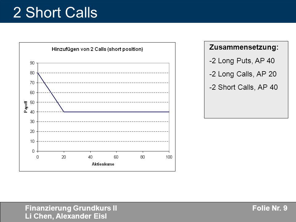 Finanzierung Grundkurs II Li Chen, Alexander Eisl Folie Nr. 9 2 Short Calls Zusammensetzung: -2 Long Puts, AP 40 -2 Long Calls, AP 20 -2 Short Calls,