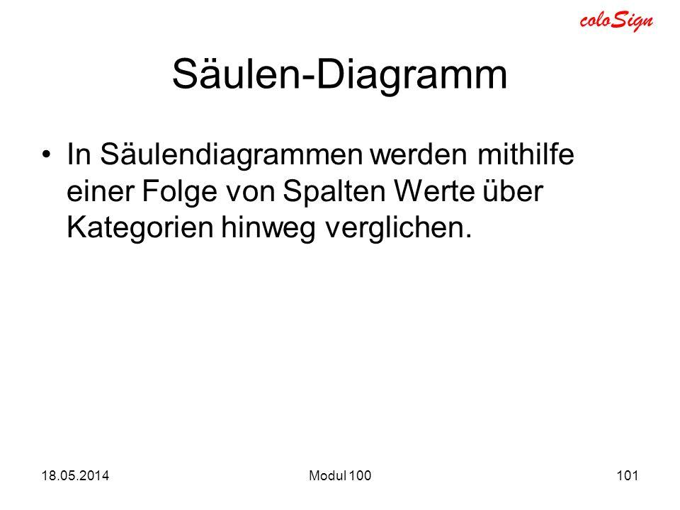 coloSign Säulen-Diagramm In Säulendiagrammen werden mithilfe einer Folge von Spalten Werte über Kategorien hinweg verglichen. 18.05.2014Modul 100101