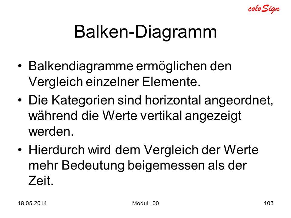 coloSign Balken-Diagramm Balkendiagramme ermöglichen den Vergleich einzelner Elemente. Die Kategorien sind horizontal angeordnet, während die Werte ve
