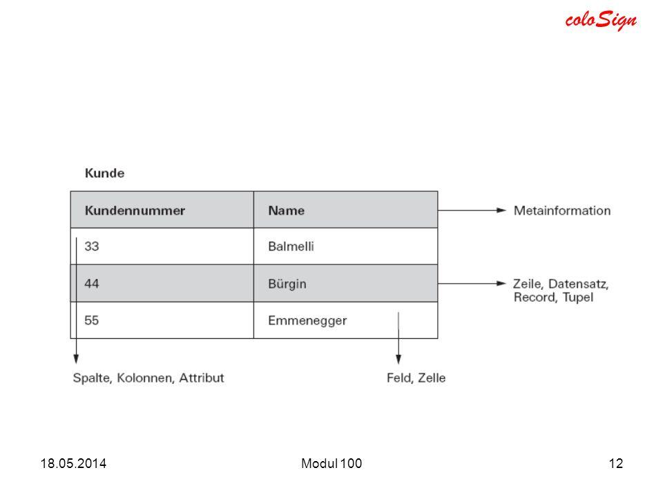 coloSign 18.05.2014Modul 10012