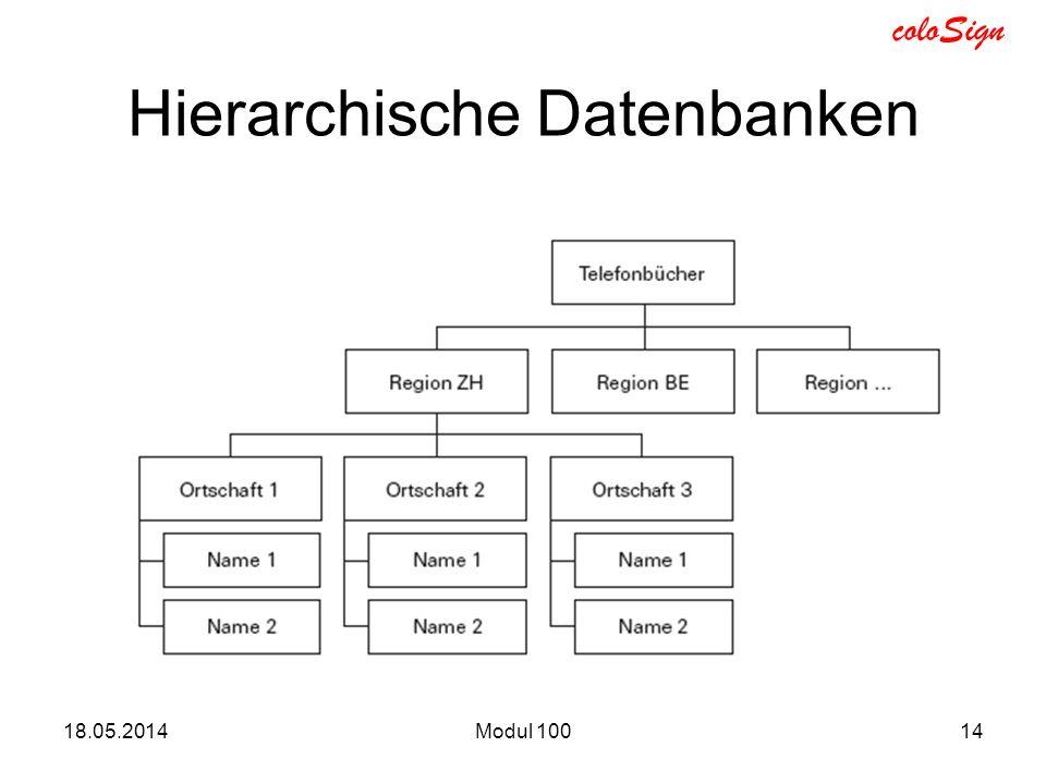 coloSign 18.05.2014Modul 10014 Hierarchische Datenbanken