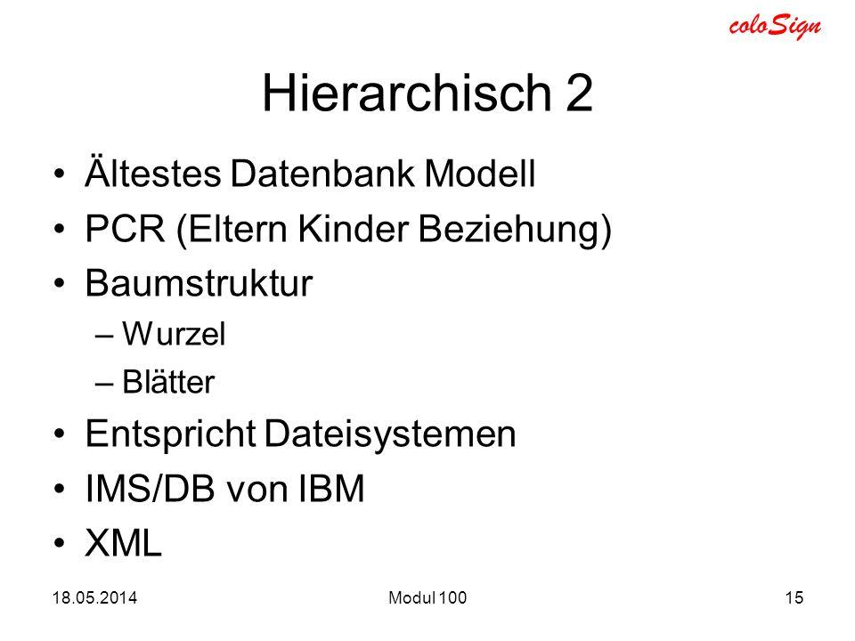 coloSign Hierarchisch 2 Ältestes Datenbank Modell PCR (Eltern Kinder Beziehung) Baumstruktur –Wurzel –Blätter Entspricht Dateisystemen IMS/DB von IBM