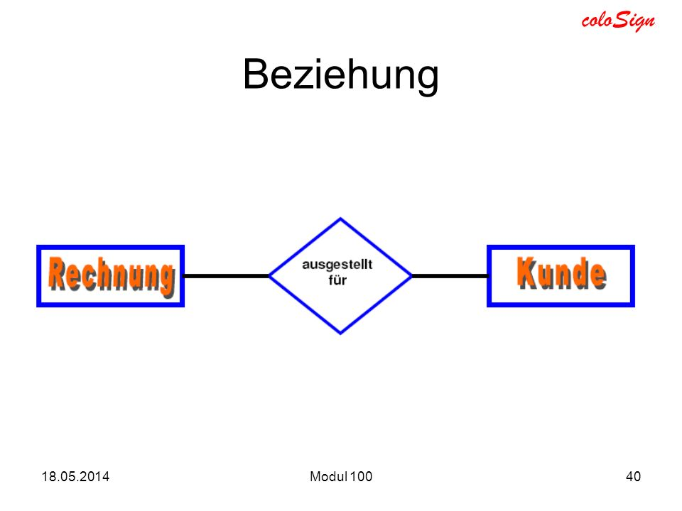 coloSign 18.05.2014Modul 10040 Beziehung