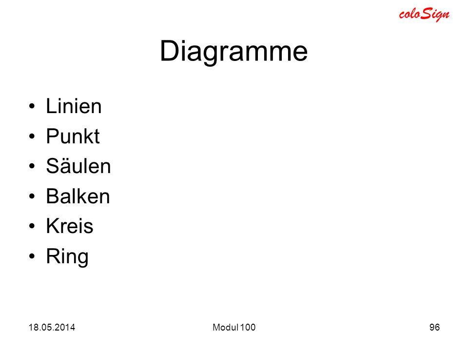 coloSign Diagramme Linien Punkt Säulen Balken Kreis Ring 18.05.2014Modul 10096