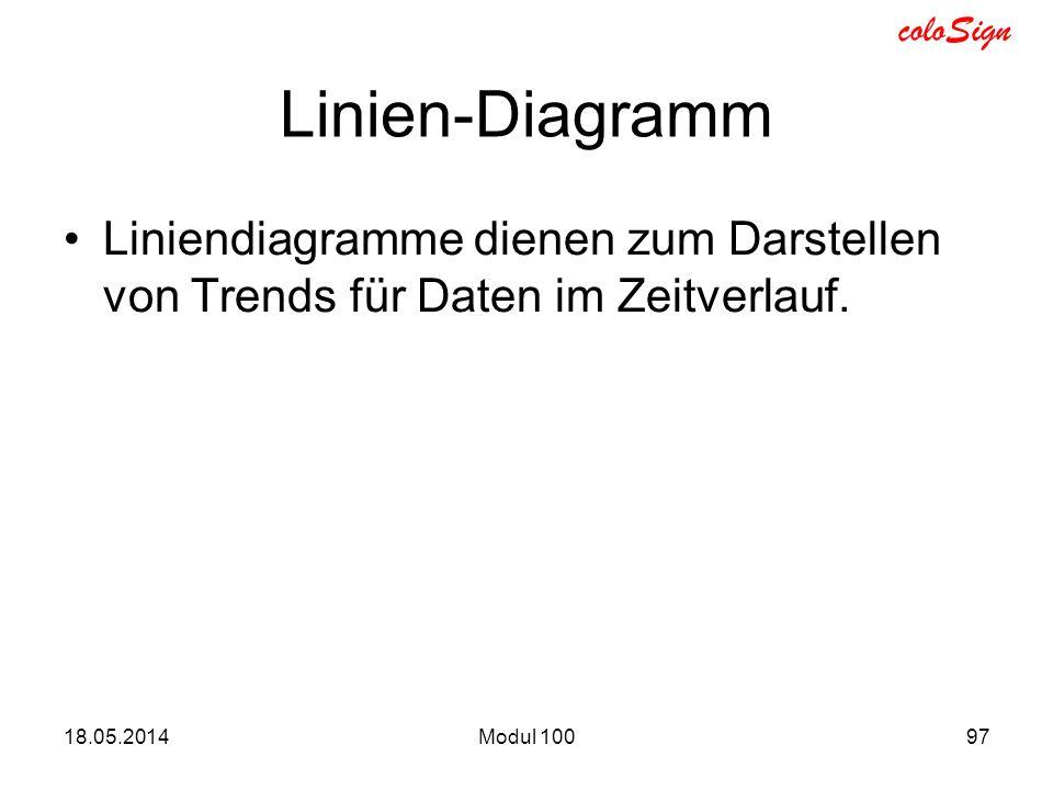 coloSign Linien-Diagramm Liniendiagramme dienen zum Darstellen von Trends für Daten im Zeitverlauf. 18.05.2014Modul 10097