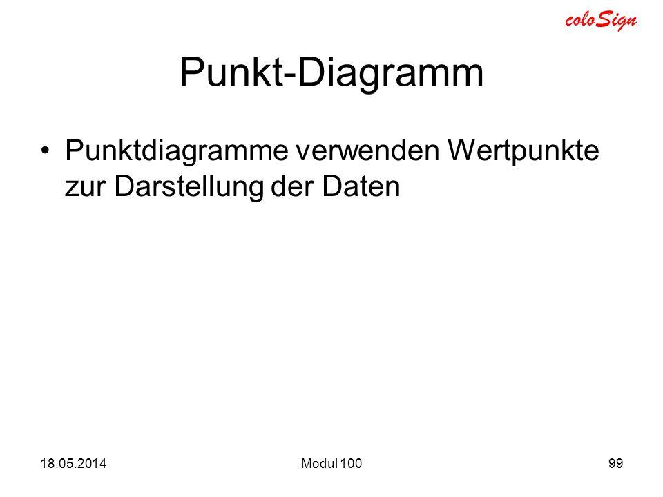 coloSign Punkt-Diagramm Punktdiagramme verwenden Wertpunkte zur Darstellung der Daten 18.05.2014Modul 10099