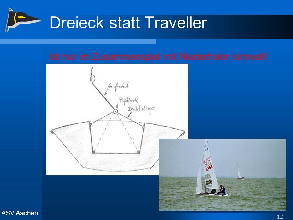ASV Aachen 12 Dreieck statt Traveller Ist nur im Zusammenspiel mit Niederholer sinnvoll!