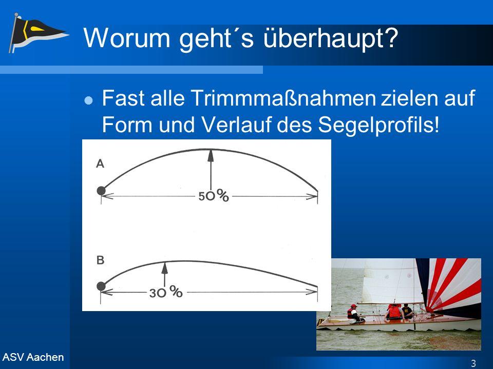 ASV Aachen 3 Worum geht´s überhaupt? Fast alle Trimmmaßnahmen zielen auf Form und Verlauf des Segelprofils!