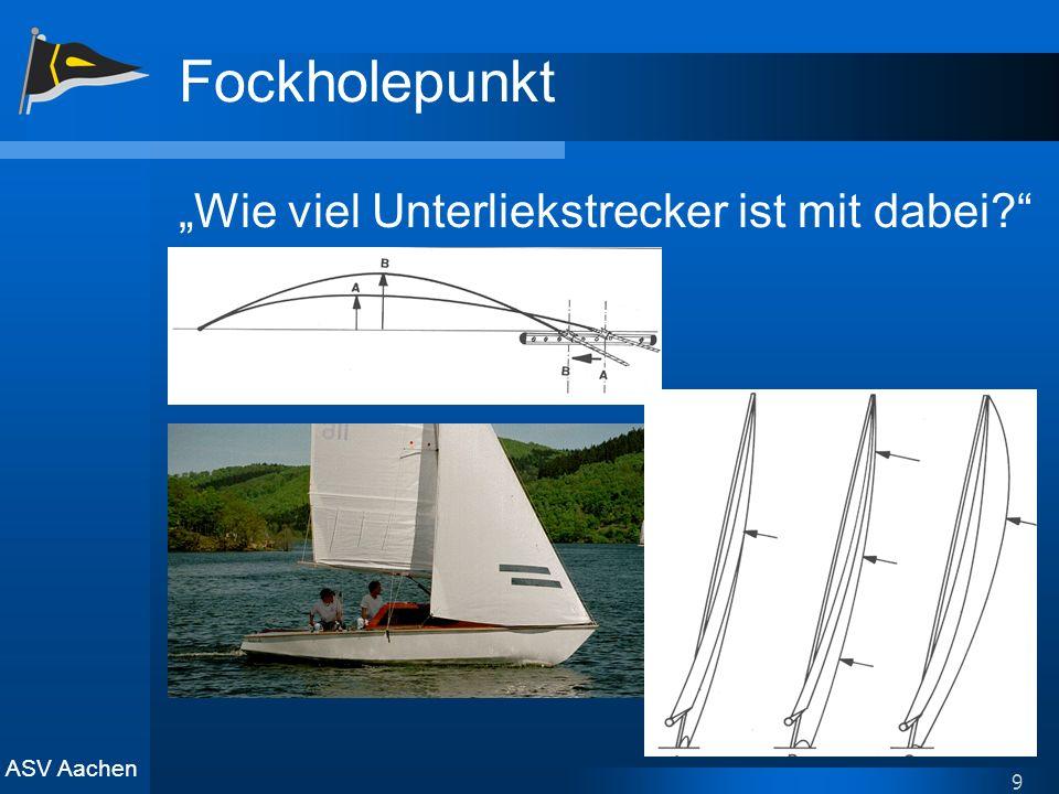 ASV Aachen 9 Fockholepunkt Wie viel Unterliekstrecker ist mit dabei?