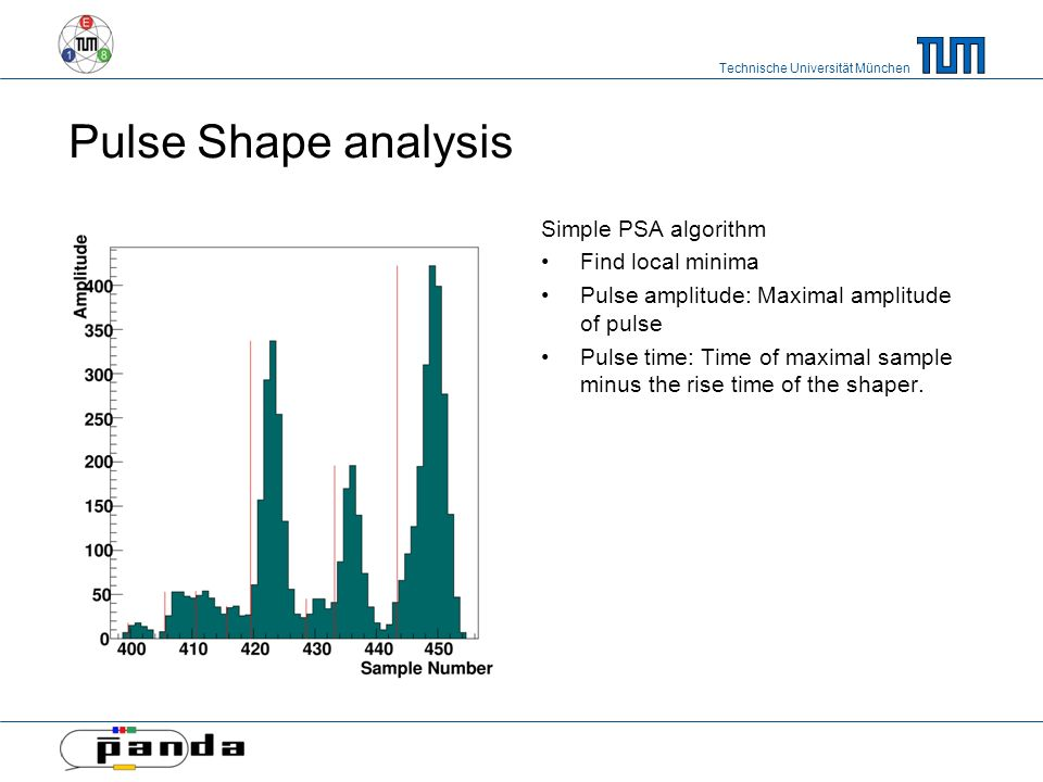 Technische Universität München Pulse Shape analysis Simple PSA algorithm Find local minima Pulse amplitude: Maximal amplitude of pulse Pulse time: Time of maximal sample minus the rise time of the shaper.