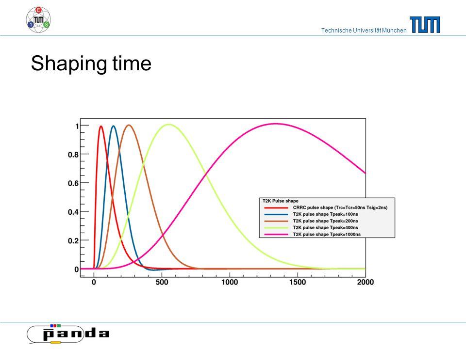 Technische Universität München Shaping time