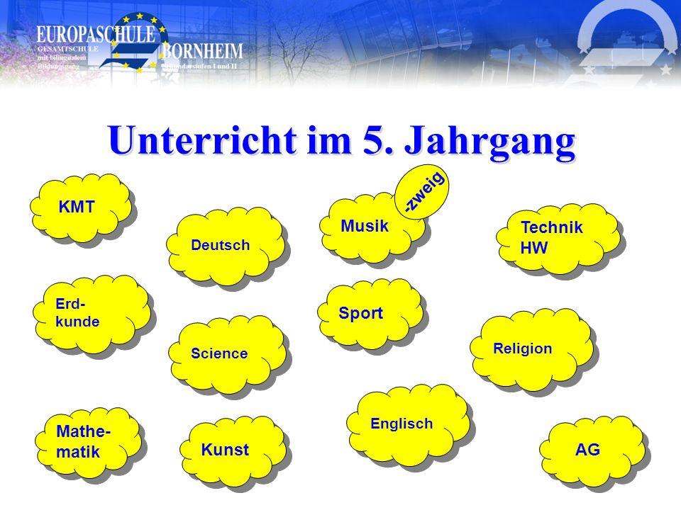 Unterricht im 5. Jahrgang Erd- kunde KMT Deutsch Kunst Mathe- matik Science Sport Musik Technik HW Technik HW AG Englisch Religion -zweig