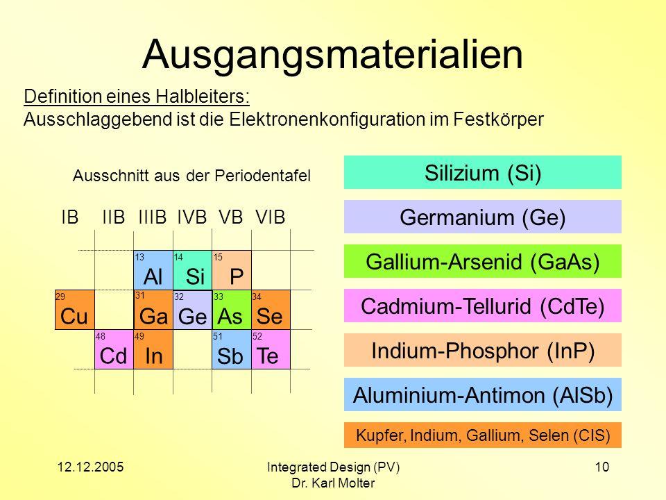 12.12.2005Integrated Design (PV) Dr. Karl Molter 10 Ausgangsmaterialien Definition eines Halbleiters: Ausschlaggebend ist die Elektronenkonfiguration
