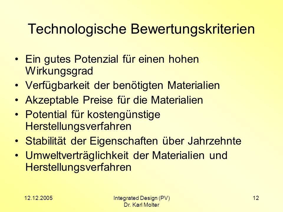 12.12.2005Integrated Design (PV) Dr. Karl Molter 12 Technologische Bewertungskriterien Ein gutes Potenzial für einen hohen Wirkungsgrad Verfügbarkeit