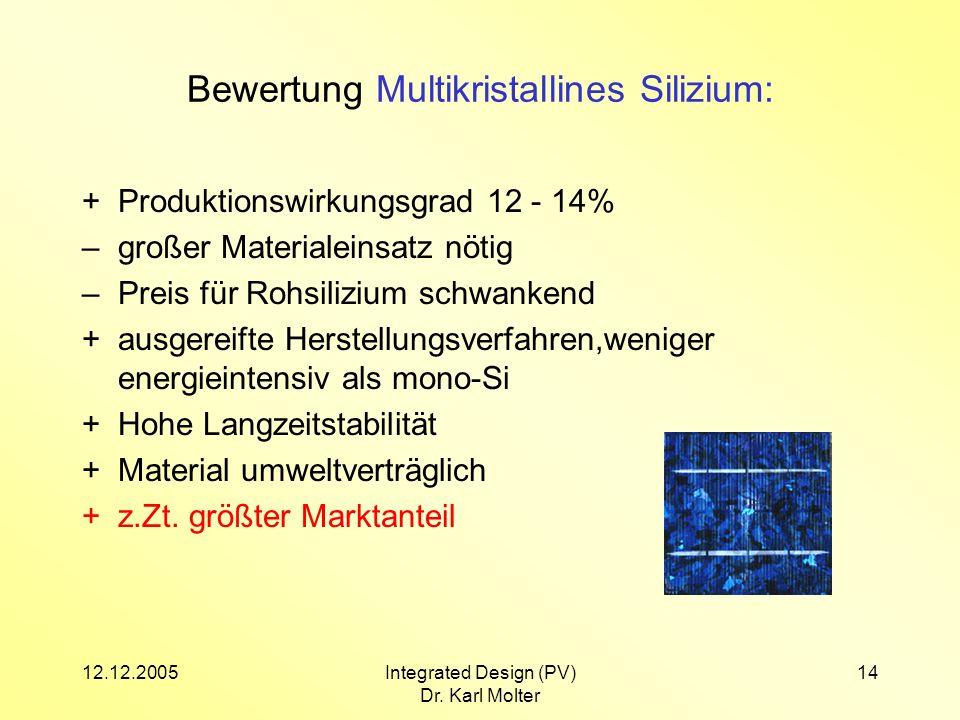 12.12.2005Integrated Design (PV) Dr. Karl Molter 14 Bewertung Multikristallines Silizium: +Produktionswirkungsgrad 12 - 14% –großer Materialeinsatz nö