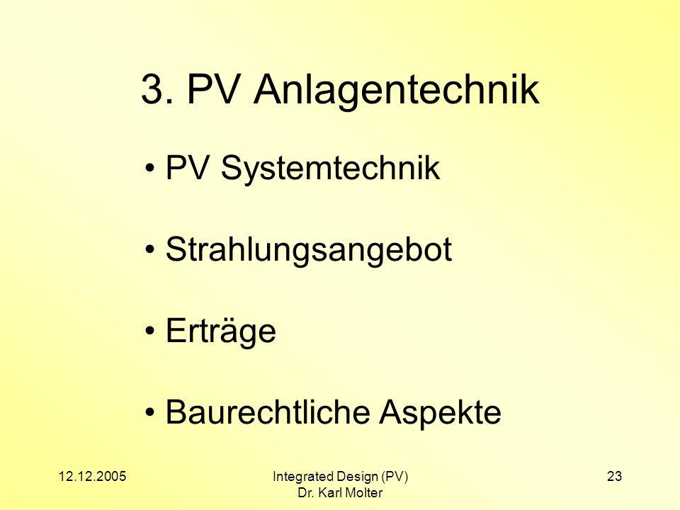 12.12.2005Integrated Design (PV) Dr. Karl Molter 23 3. PV Anlagentechnik PV Systemtechnik Strahlungsangebot Erträge Baurechtliche Aspekte