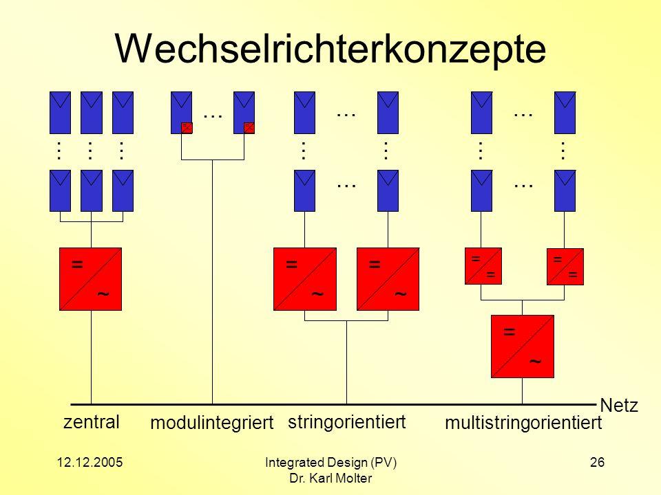 12.12.2005Integrated Design (PV) Dr. Karl Molter 26 Wechselrichterkonzepte Netz = ~ = ~ … modulintegriert = ~ ……… zentral = ~ = ~ … … …… stringorienti
