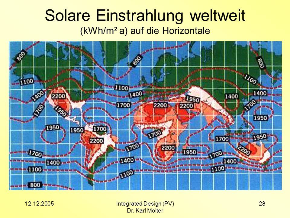 12.12.2005Integrated Design (PV) Dr. Karl Molter 28 Solare Einstrahlung weltweit (kWh/m² a) auf die Horizontale