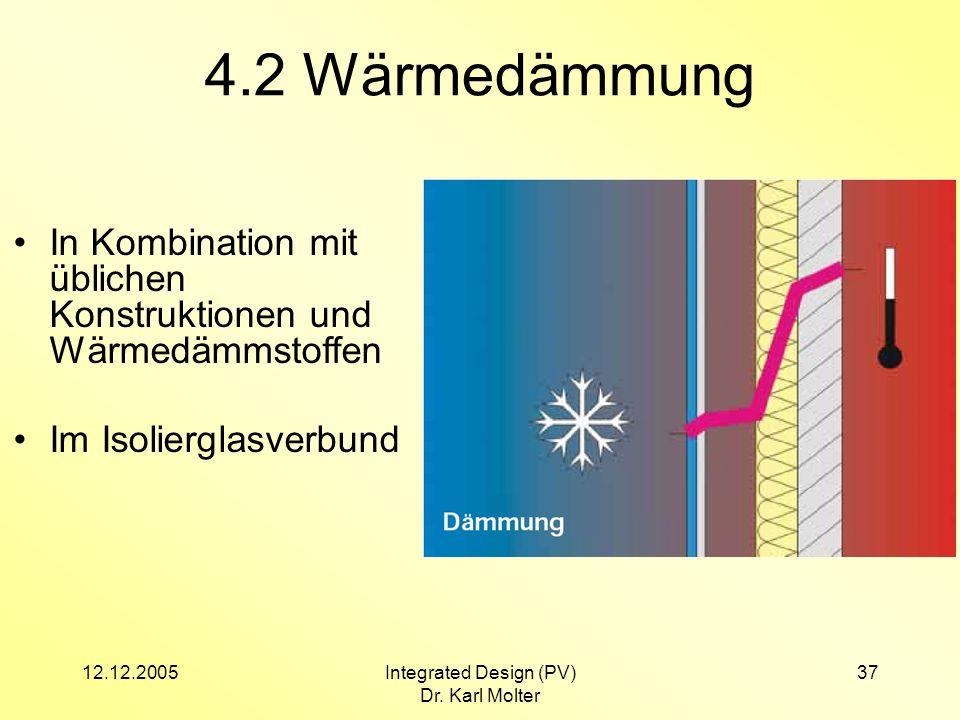 12.12.2005Integrated Design (PV) Dr. Karl Molter 37 4.2 Wärmedämmung In Kombination mit üblichen Konstruktionen und Wärmedämmstoffen Im Isolierglasver