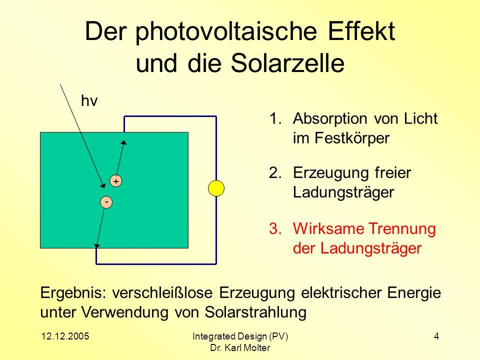 12.12.2005Integrated Design (PV) Dr. Karl Molter 4 Der photovoltaische Effekt und die Solarzelle 1.Absorption von Licht im Festkörper hv - + 2.Erzeugu