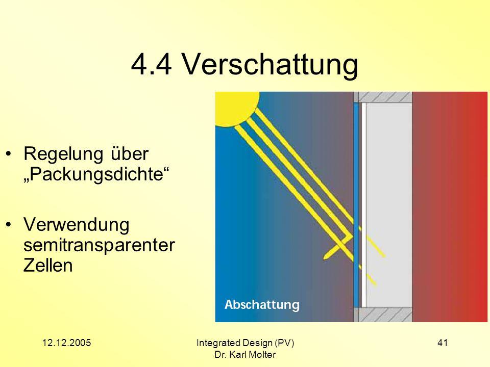 12.12.2005Integrated Design (PV) Dr. Karl Molter 41 4.4 Verschattung Regelung über Packungsdichte Verwendung semitransparenter Zellen