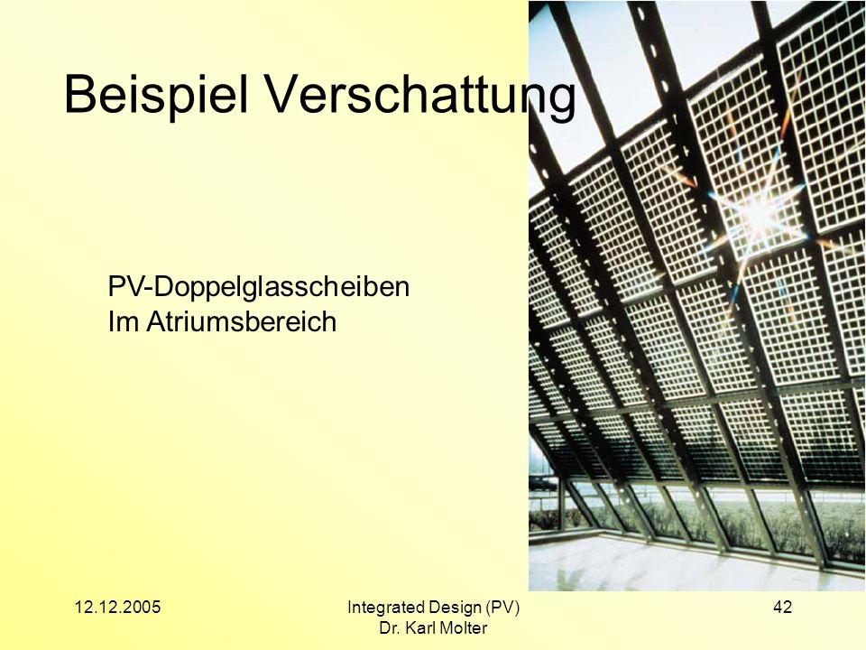 12.12.2005Integrated Design (PV) Dr. Karl Molter 42 Beispiel Verschattung PV-Doppelglasscheiben Im Atriumsbereich