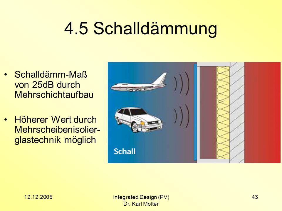 12.12.2005Integrated Design (PV) Dr. Karl Molter 43 4.5 Schalldämmung Schalldämm-Maß von 25dB durch Mehrschichtaufbau Höherer Wert durch Mehrscheibeni