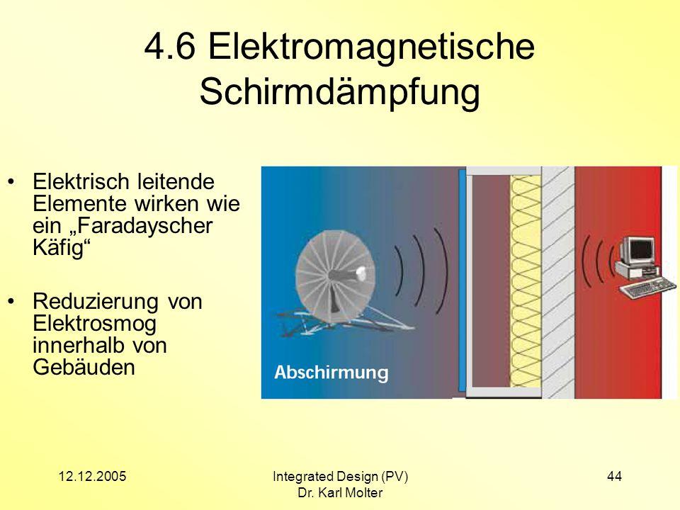 12.12.2005Integrated Design (PV) Dr. Karl Molter 44 4.6 Elektromagnetische Schirmdämpfung Elektrisch leitende Elemente wirken wie ein Faradayscher Käf